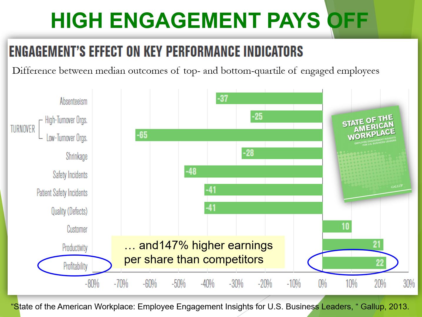 Ways to Improve Employee Recognition - and why